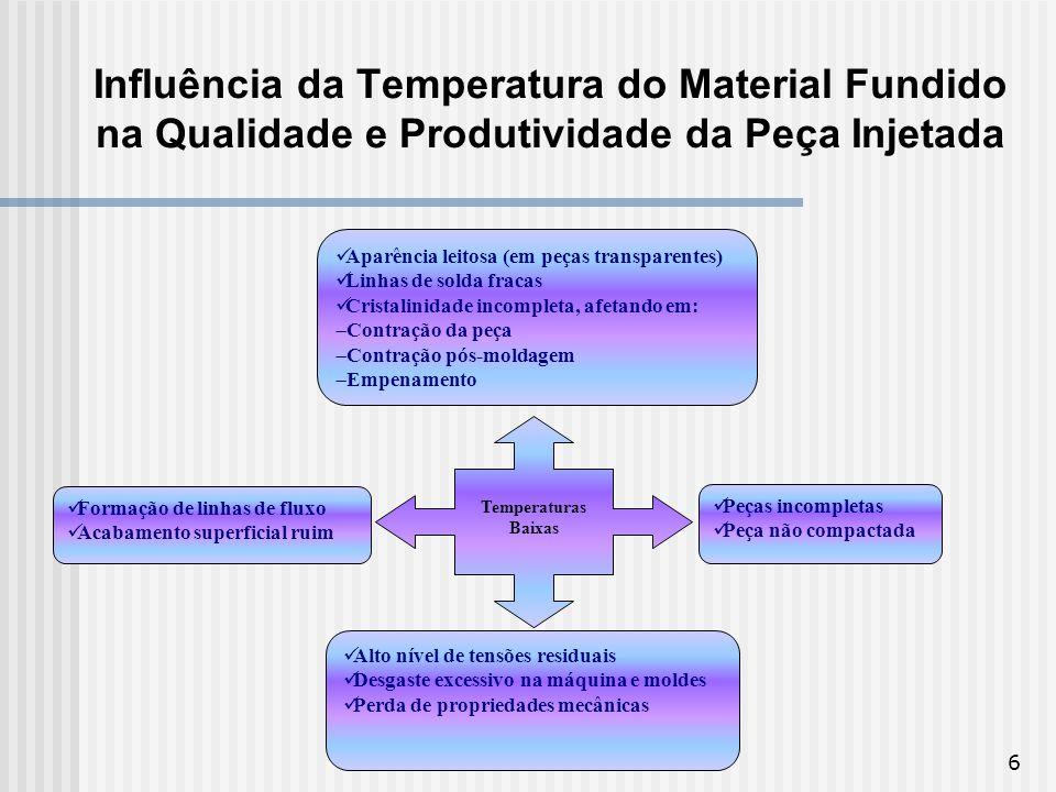 6 Influência da Temperatura do Material Fundido na Qualidade e Produtividade da Peça Injetada Temperaturas Baixas Aparência leitosa (em peças transpar