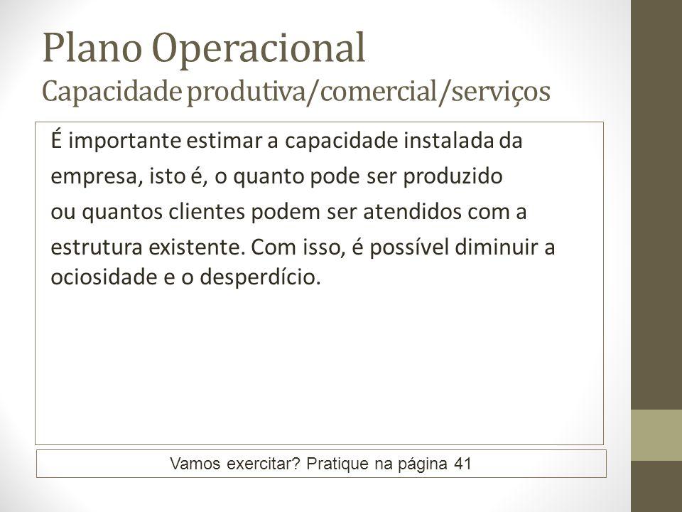Plano Operacional Capacidade produtiva/comercial/serviços É importante estimar a capacidade instalada da empresa, isto é, o quanto pode ser produzido