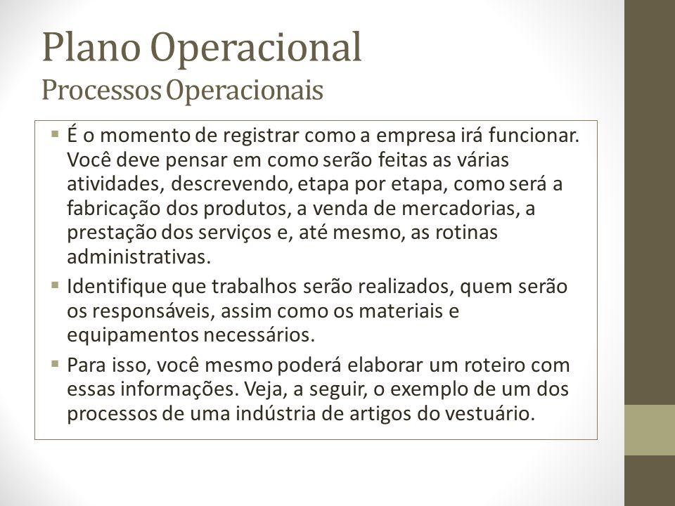 Plano Operacional Processos Operacionais É o momento de registrar como a empresa irá funcionar. Você deve pensar em como serão feitas as várias ativid