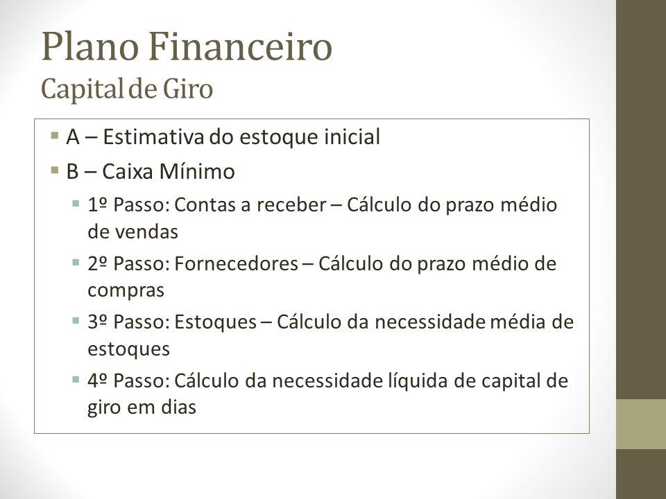 Plano Financeiro Capital de Giro A – Estimativa do estoque inicial B – Caixa Mínimo 1º Passo: Contas a receber – Cálculo do prazo médio de vendas 2º P