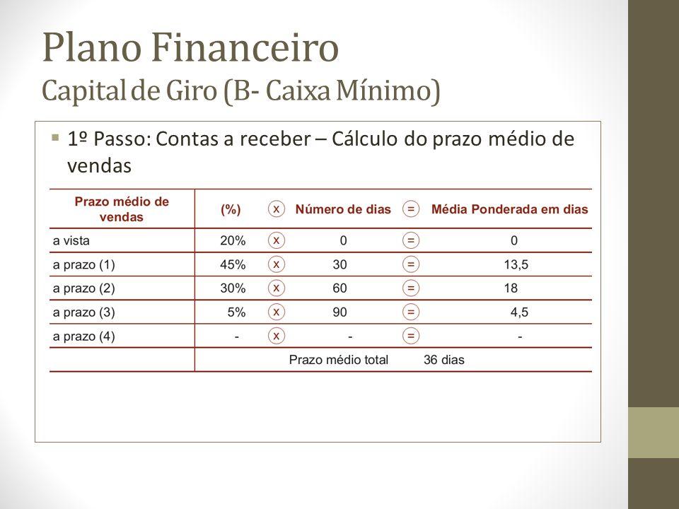 Plano Financeiro Capital de Giro (B- Caixa Mínimo) 1º Passo: Contas a receber – Cálculo do prazo médio de vendas