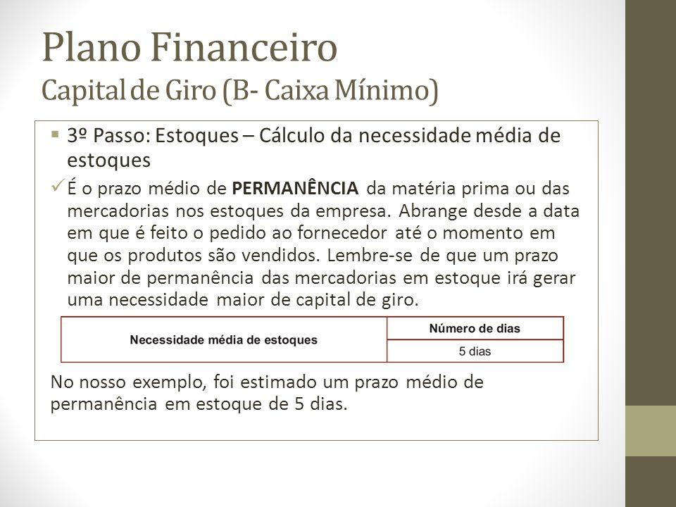 Plano Financeiro Capital de Giro (B- Caixa Mínimo) 3º Passo: Estoques – Cálculo da necessidade média de estoques É o prazo médio de PERMANÊNCIA da matéria prima ou das mercadorias nos estoques da empresa.