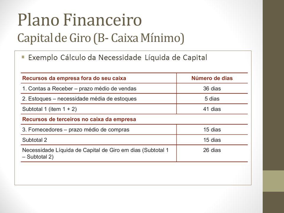Plano Financeiro Capital de Giro (B- Caixa Mínimo) Exemplo Cálculo da Necessidade Líquida de Capital