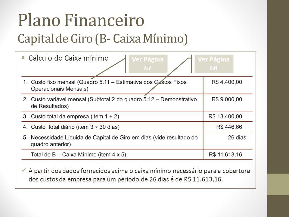 Plano Financeiro Capital de Giro (B- Caixa Mínimo) Cálculo do Caixa mínimo A partir dos dados fornecidos acima o caixa mínimo necessário para a cobertura dos custos da empresa para um período de 26 dias é de R$ 11.613,16.
