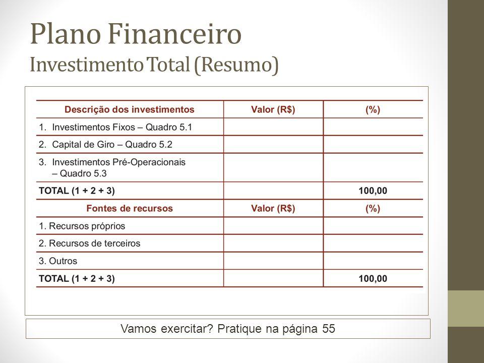 Plano Financeiro Investimento Total (Resumo) Vamos exercitar? Pratique na página 55