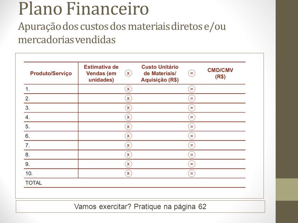 Plano Financeiro Apuração dos custos dos materiais diretos e/ou mercadorias vendidas Vamos exercitar? Pratique na página 62