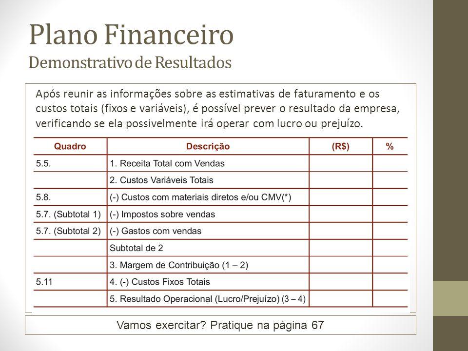 Plano Financeiro Demonstrativo de Resultados Após reunir as informações sobre as estimativas de faturamento e os custos totais (fixos e variáveis), é