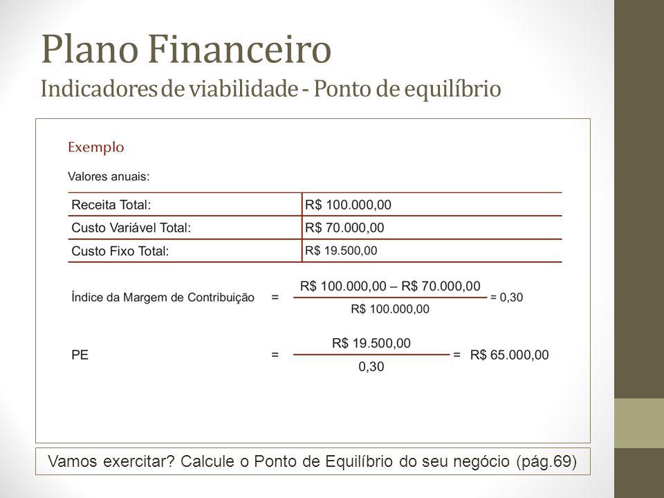 Plano Financeiro Indicadores de viabilidade - Ponto de equilíbrio Vamos exercitar? Calcule o Ponto de Equilíbrio do seu negócio (pág.69)