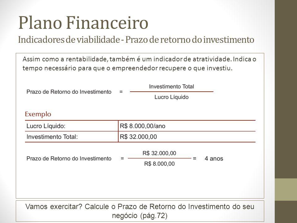 Plano Financeiro Indicadores de viabilidade - Prazo de retorno do investimento Assim como a rentabilidade, também é um indicador de atratividade.