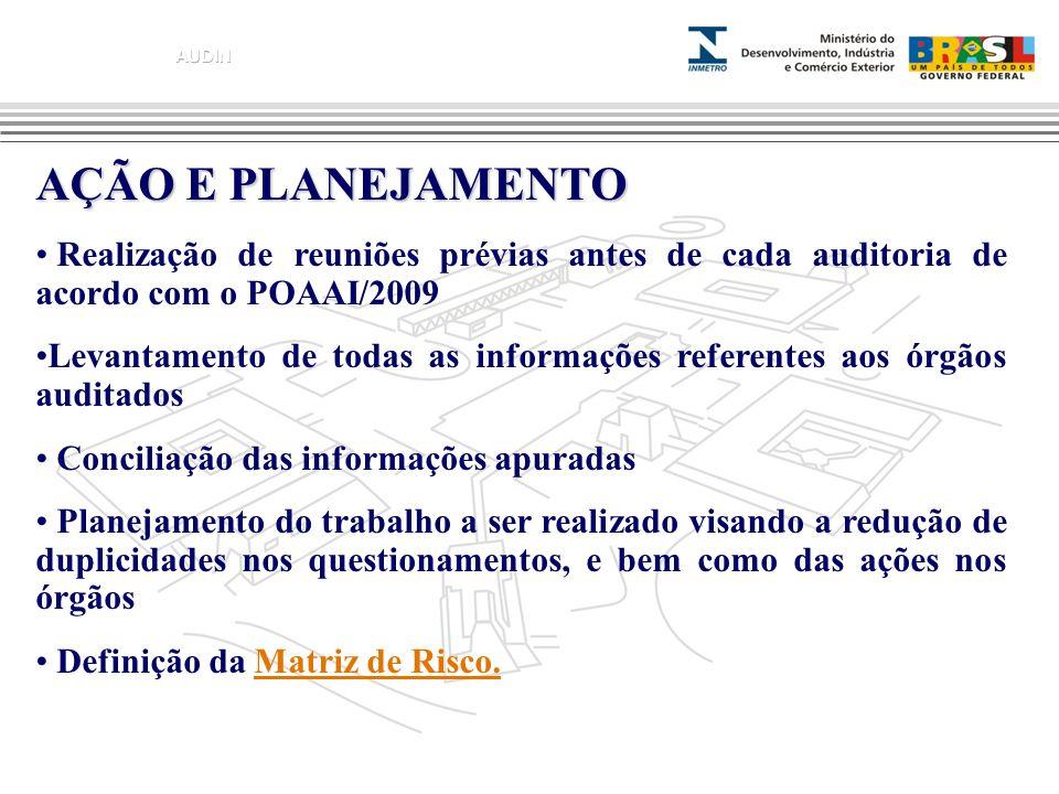 AÇÃO E PLANEJAMENTO Realização de reuniões prévias antes de cada auditoria de acordo com o POAAI/2009 Levantamento de todas as informações referentes