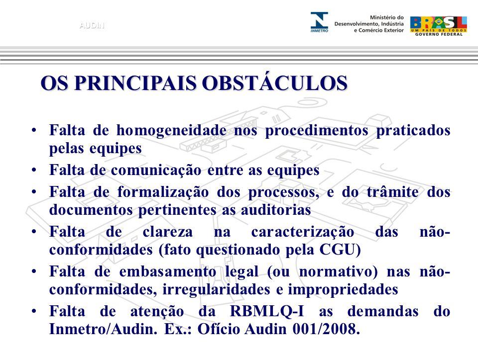 OS PRINCIPAIS OBSTÁCULOS Falta de homogeneidade nos procedimentos praticados pelas equipes Falta de comunicação entre as equipes Falta de formalização