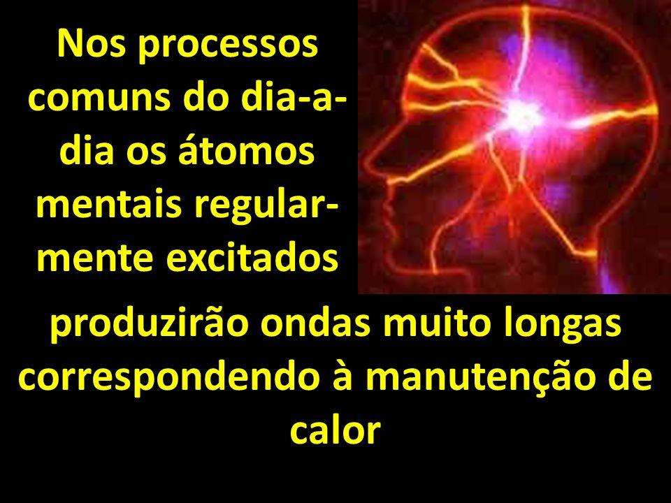 Nos processos comuns do dia-a- dia os átomos mentais regular- mente excitados produzirão ondas muito longas correspondendo à manutenção de calor