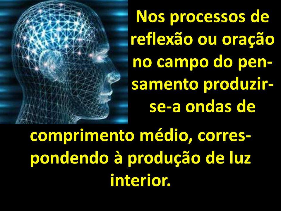 Nos processos de reflexão ou oração no campo do pen- samento produzir- se-a ondas de comprimento médio, corres- pondendo à produção de luz interior.