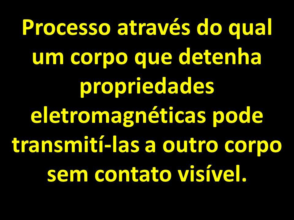 Processo através do qual um corpo que detenha propriedades eletromagnéticas pode transmití-las a outro corpo sem contato visível.