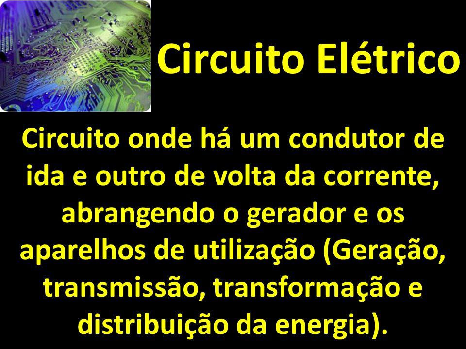 Circuito Elétrico Circuito onde há um condutor de ida e outro de volta da corrente, abrangendo o gerador e os aparelhos de utilização (Geração, transmissão, transformação e distribuição da energia).