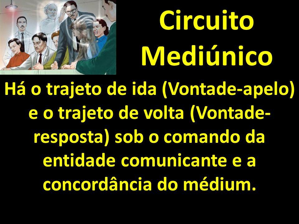 Circuito Mediúnico Há o trajeto de ida (Vontade-apelo) e o trajeto de volta (Vontade- resposta) sob o comando da entidade comunicante e a concordância do médium.