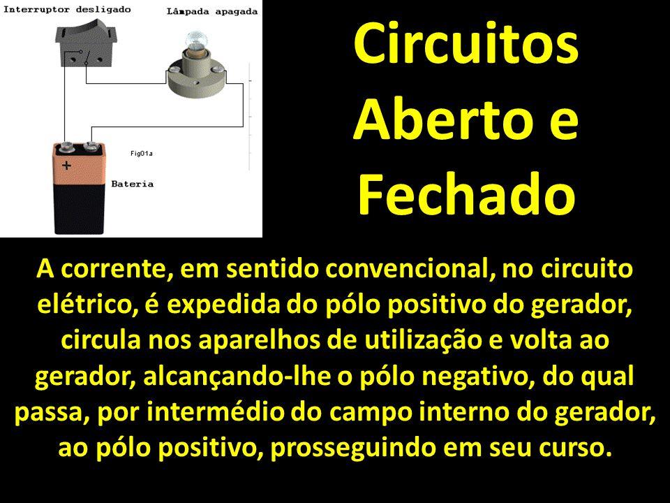 Circuitos Aberto e Fechado A corrente, em sentido convencional, no circuito elétrico, é expedida do pólo positivo do gerador, circula nos aparelhos de utilização e volta ao gerador, alcançando-lhe o pólo negativo, do qual passa, por intermédio do campo interno do gerador, ao pólo positivo, prosseguindo em seu curso.