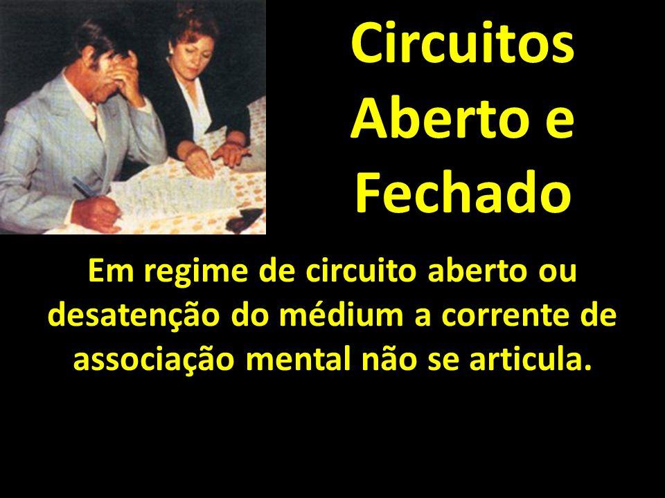 Circuitos Aberto e Fechado Em regime de circuito aberto ou desatenção do médium a corrente de associação mental não se articula.