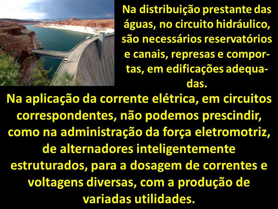 Na distribuição prestante das águas, no circuito hidráulico, são necessários reservatórios e canais, represas e compor- tas, em edificações adequa- das.