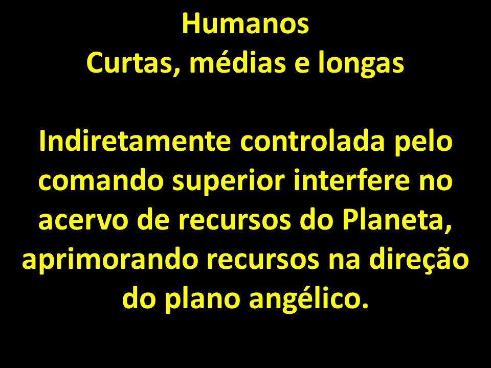 Humanos Curtas, médias e longas Indiretamente controlada pelo comando superior interfere no acervo de recursos do Planeta, aprimorando recursos na direção do plano angélico.