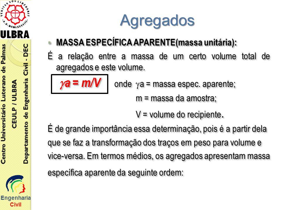 MASSA ESPECÍFICA APARENTE(massa unitária): É a relação entre a massa de um certo volume total de agregados e este volume. a = m/V onde a = massa espec