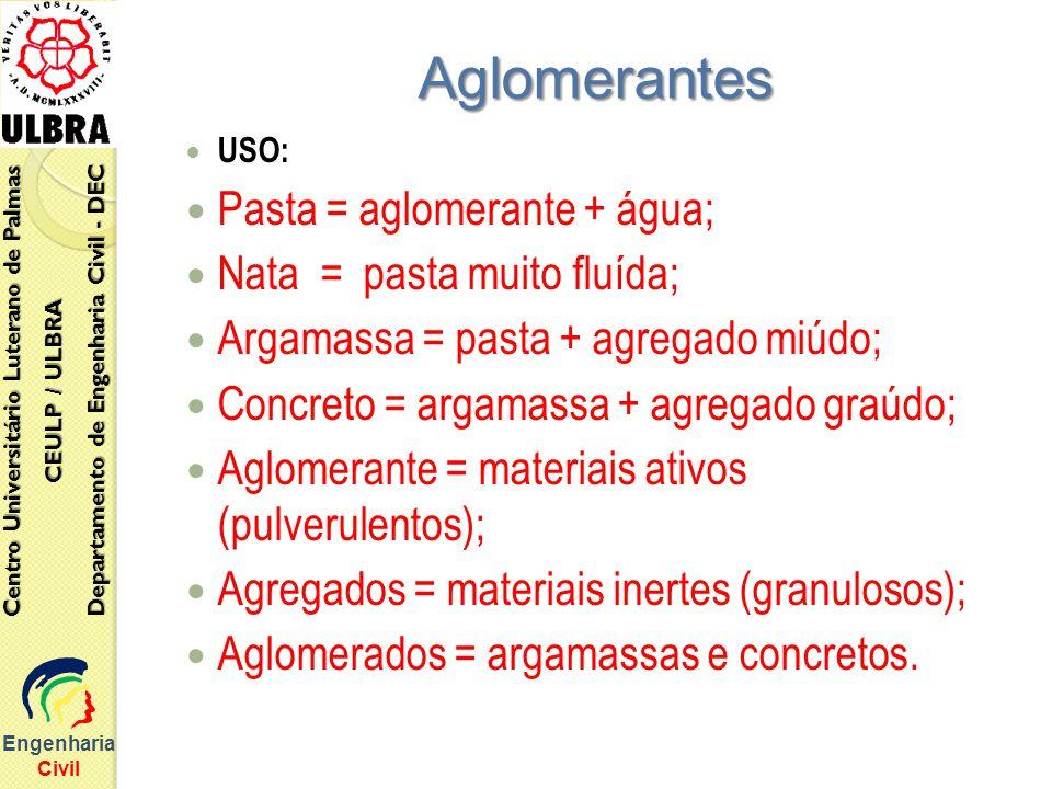 USO: Pasta = aglomerante + água; Nata = pasta muito fluída; Argamassa = pasta + agregado miúdo; Concreto = argamassa + agregado graúdo; Aglomerante =