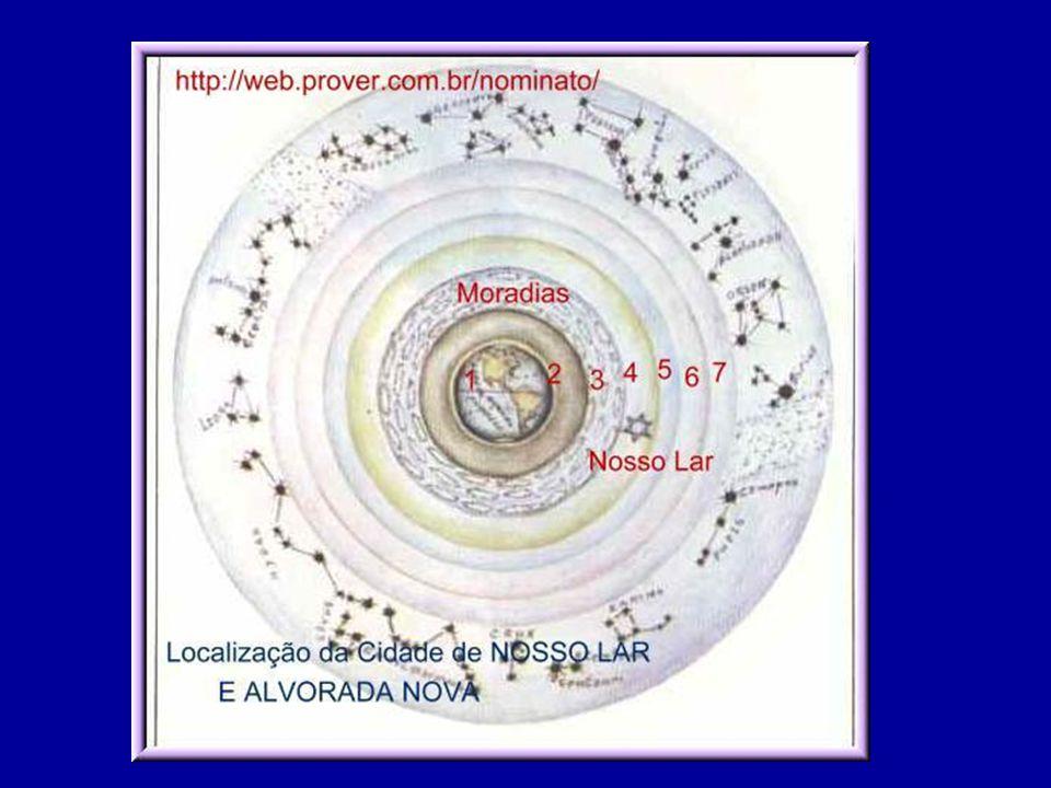 Tudo é criado através manejo do fluido universal que circula no espaço.