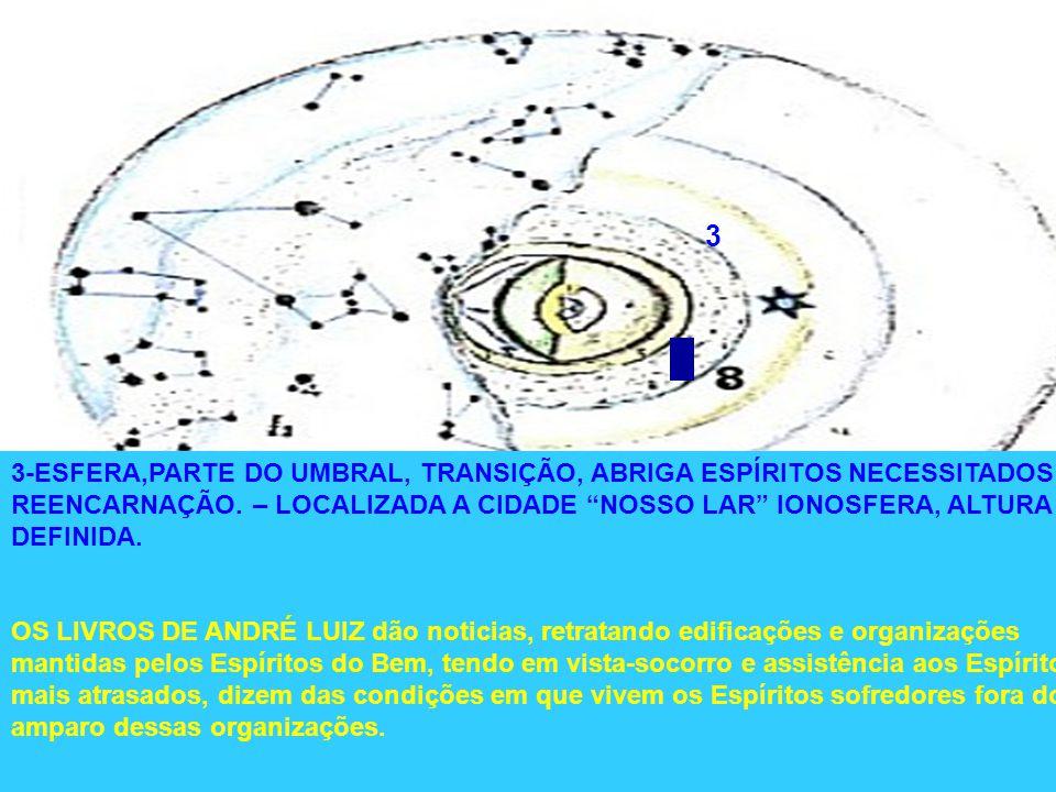 1-ESFERA- Comporta o UMBRAL GROSSO, MAIS MATERIALIZADO, REGIÕES PURGATORIAIS, + DOLOROSAS, ORGANIZAÇÕES COMUNITÁRIAS, ESTÃO PRÓXIMAS MAS TEMOS POUCA NOTÍCIA.