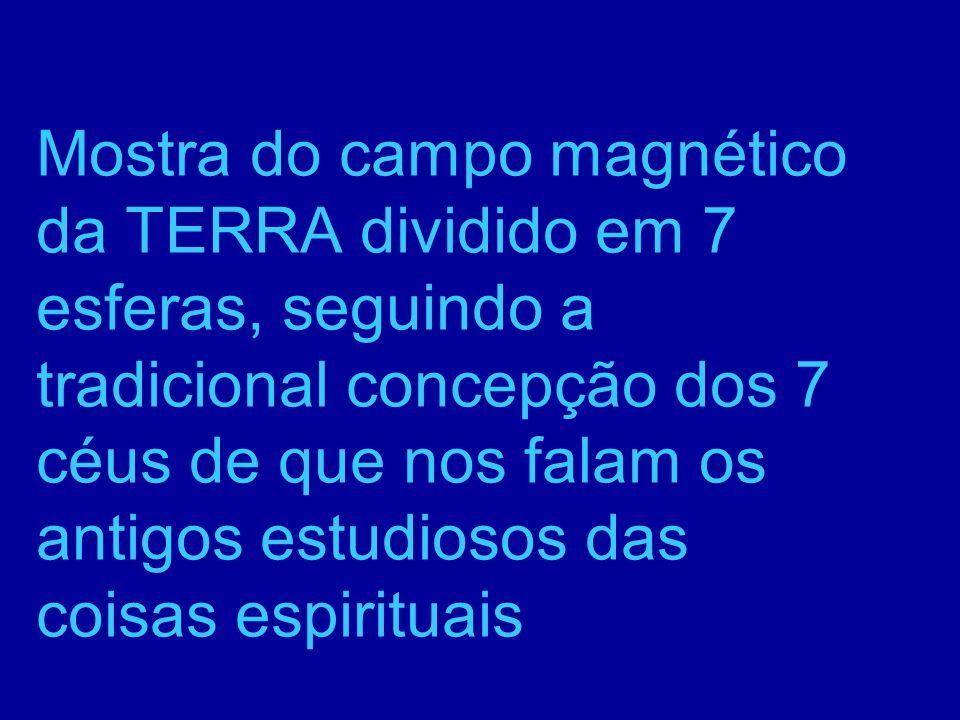 3 3-ESFERA,PARTE DO UMBRAL, TRANSIÇÃO, ABRIGA ESPÍRITOS NECESSITADOS DE REENCARNAÇÃO.