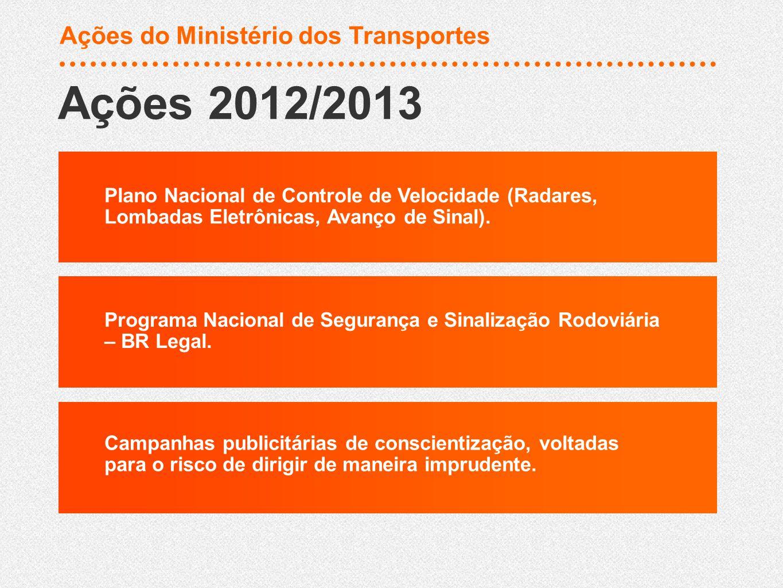Plano Nacional de Controle de Velocidade (Radares, Lombadas Eletrônicas, Avanço de Sinal).