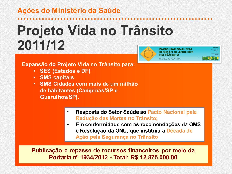 Expansão do Projeto Vida no Trânsito para: SES (Estados e DF) SMS capitais SMS Cidades com mais de um milhão de habitantes (Campinas/SP e Guarulhos/SP).