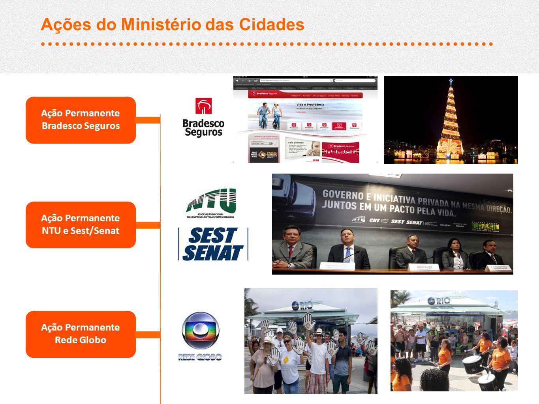 Ação Permanente Bradesco Seguros Ação Permanente NTU e Sest/Senat Ação Permanente Rede Globo Ações do Ministério das Cidades