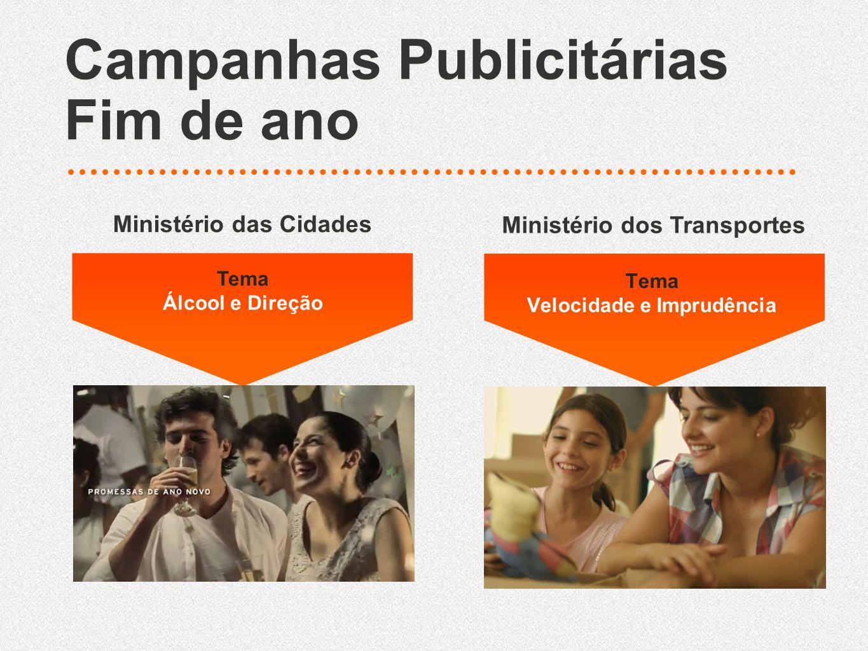 Tema Álcool e Direção Campanhas Publicitárias Fim de ano Tema Velocidade e Imprudência Ministério das Cidades Ministério dos Transportes