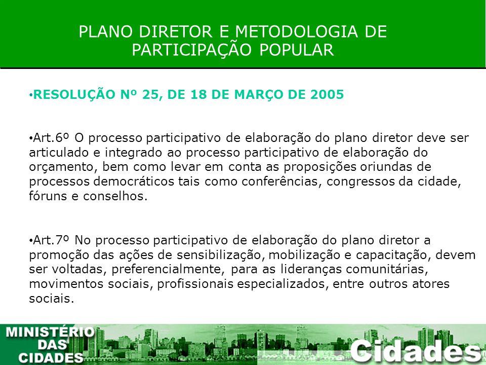 PLANO DIRETOR E METODOLOGIA DE PARTICIPAÇÃO POPULAR RESOLUÇÃO Nº 25, DE 18 DE MARÇO DE 2005 Art.6º O processo participativo de elaboração do plano dir