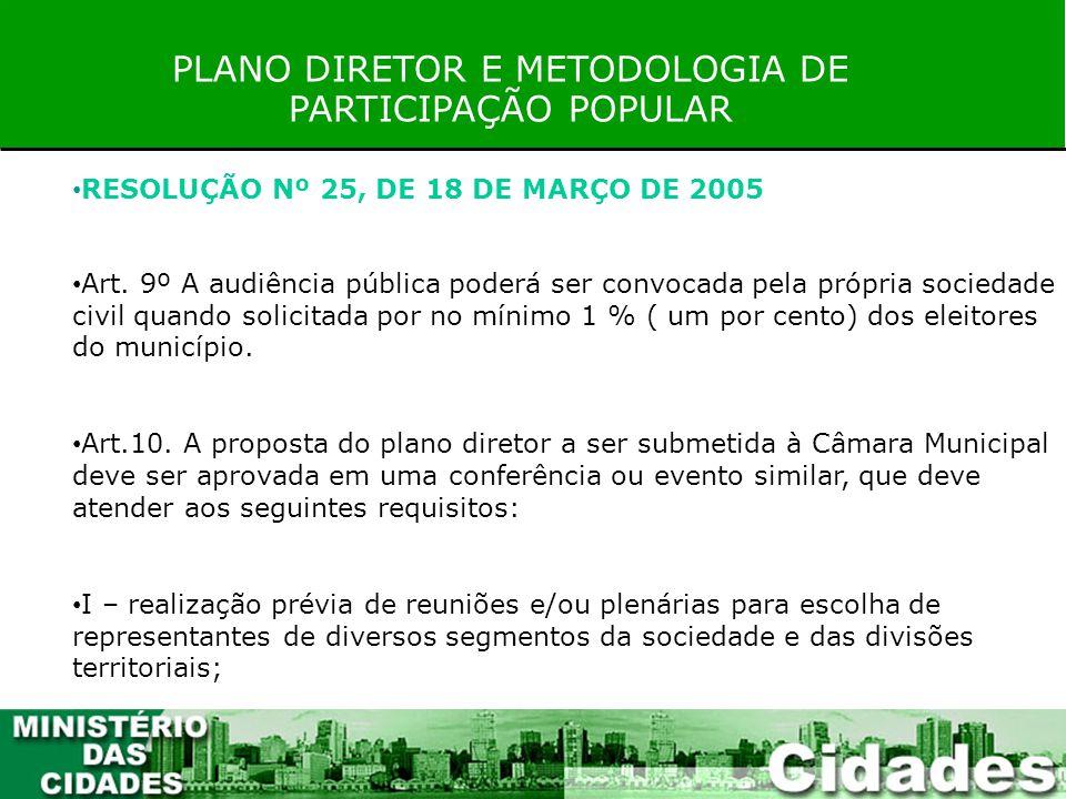 PLANO DIRETOR E METODOLOGIA DE PARTICIPAÇÃO POPULAR RESOLUÇÃO Nº 25, DE 18 DE MARÇO DE 2005 Art. 9º A audiência pública poderá ser convocada pela próp