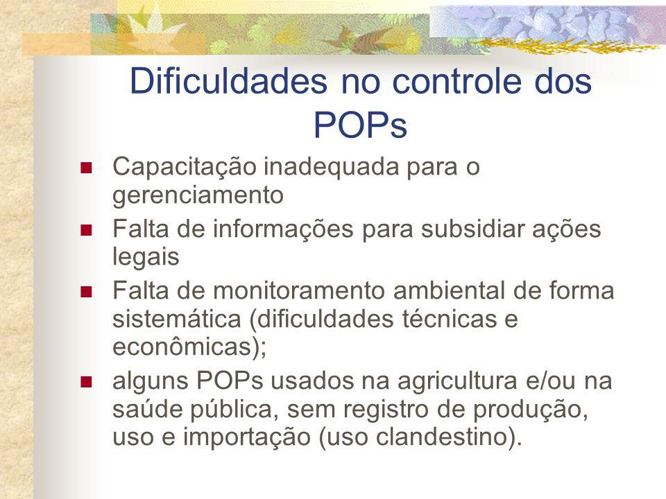Anexos 6 Anexos A: eliminação B: Restrição C: Produção não-intencional D: Requisitos de informação e critérios de seleção E: Informações requeridas pa