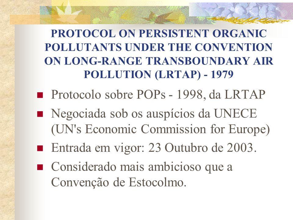 Hexabromobiphenyl Proposta da Comunidade Européia e seus Estados Membros Anexo A da Convenção Lindane Proposta do México Anexo A da Convenção Perfluor