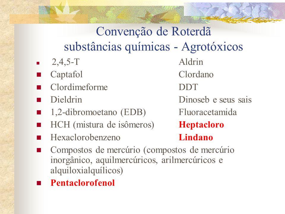 Convenção de Roterdã - PIC Entrada em vigor: maio de 2004 DECRETO LEGISLATIVO de 7 de maio de 2004 Aprovação do texto da Convenção de Roterdã. DECRETO