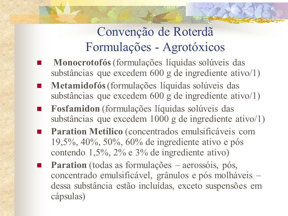 Convenção de Roterdã substâncias químicas - Agrotóxicos 2,4,5-TAldrin CaptafolClordano ClordimeformeDDT DieldrinDinoseb e seus sais 1,2-dibromoetano (