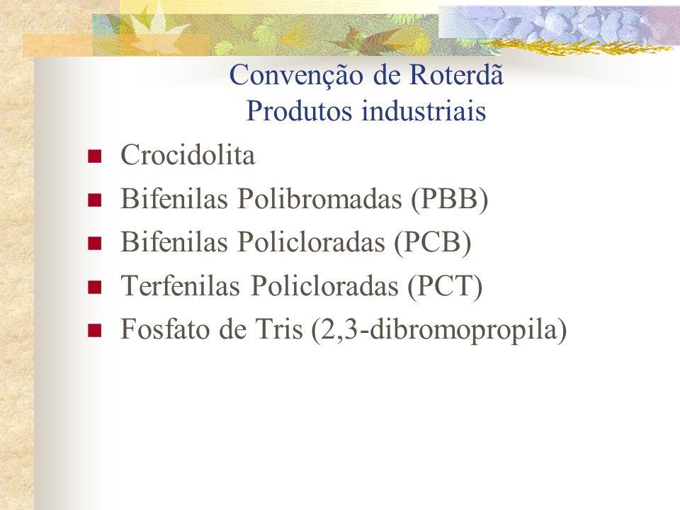 Convenção de Roterdã Formulações - Agrotóxicos Monocrotofós (formulações líquidas solúveis das substâncias que excedem 600 g de ingrediente ativo/1) M