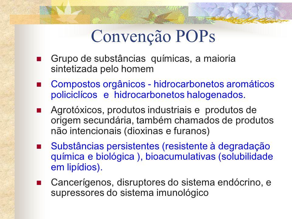 Convenção de Roterdã Produtos industriais Crocidolita Bifenilas Polibromadas (PBB) Bifenilas Policloradas (PCB) Terfenilas Policloradas (PCT) Fosfato