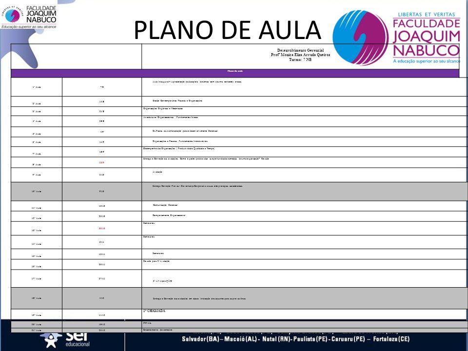 PLANO DE AULA Desenvolvimento Gerencial Profª Monica Eliza Arruda Queiroz Turma: 7 NB Plano de aula 1ª Aula7/8 Aula Inaugural – Apresentação da disciplina, dinâmica com a turma, conceitos iniciais.