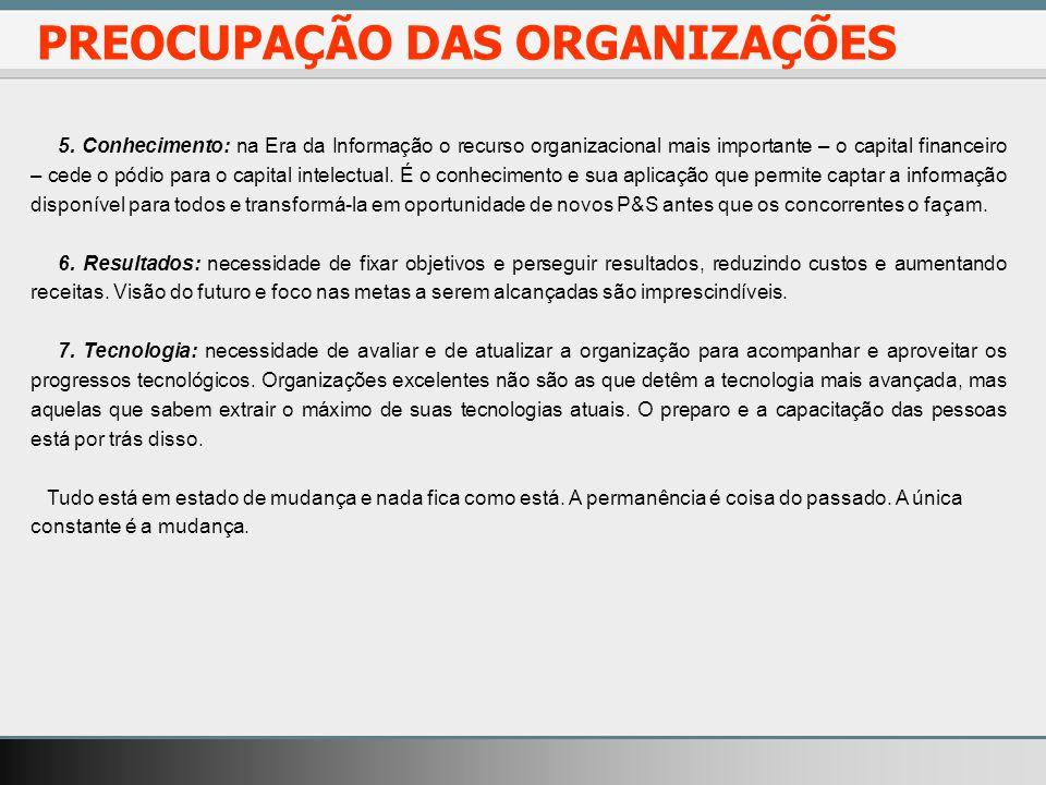PREOCUPAÇÃO DAS ORGANIZAÇÕES 5.