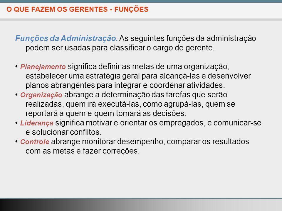 O QUE FAZEM OS GERENTES - FUNÇÕES Funções da Administração.