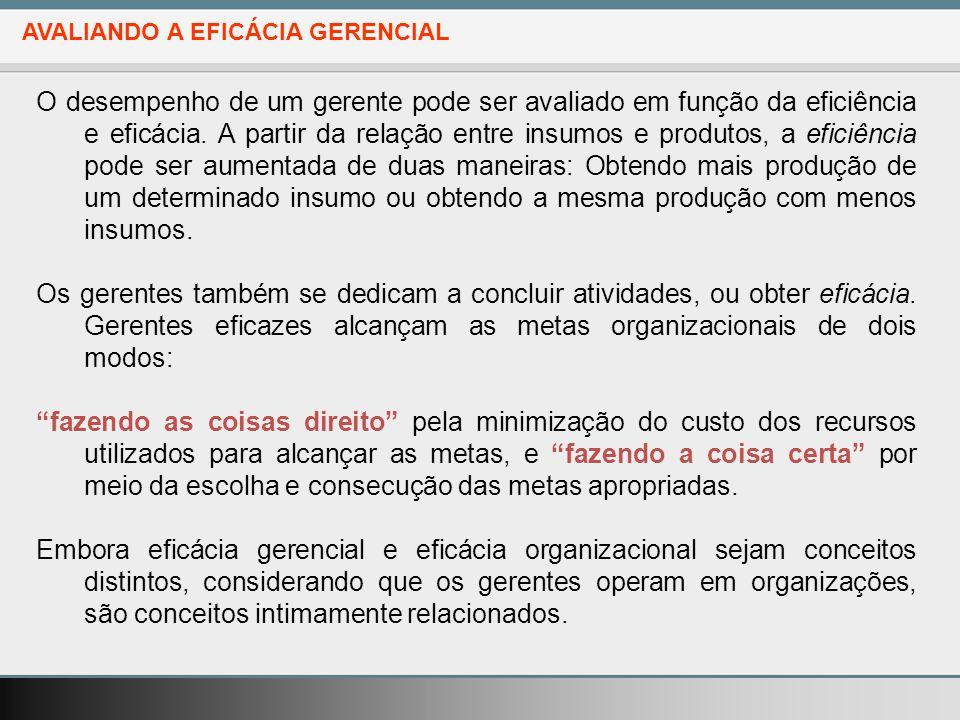 AVALIANDO A EFICÁCIA GERENCIAL O desempenho de um gerente pode ser avaliado em função da eficiência e eficácia.