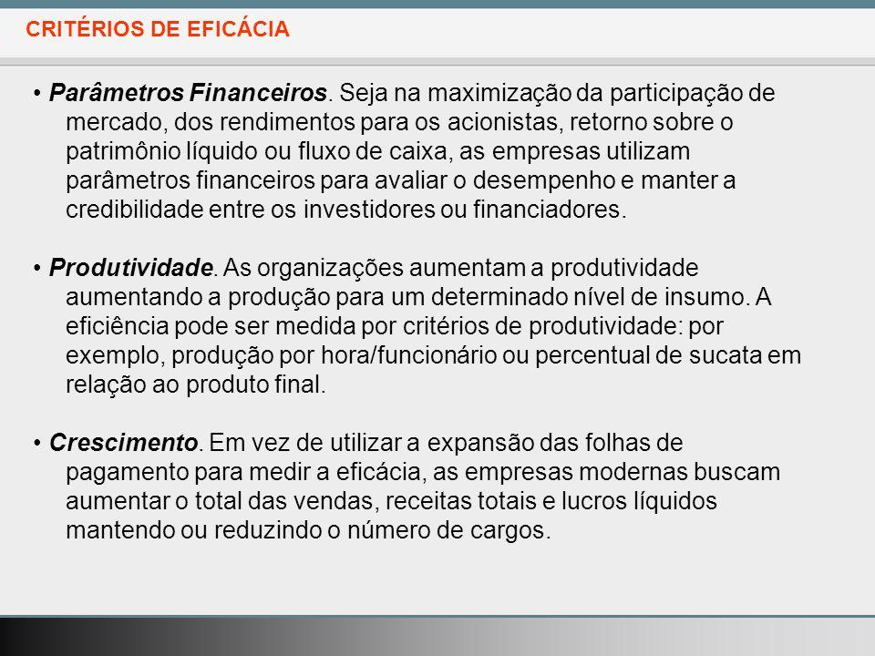 Parâmetros Financeiros.