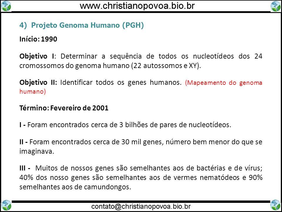 4) Projeto Genoma Humano (PGH) Início: 1990 Objetivo I: Determinar a sequência de todos os nucleotídeos dos 24 cromossomos do genoma humano (22 autossomos e XY).