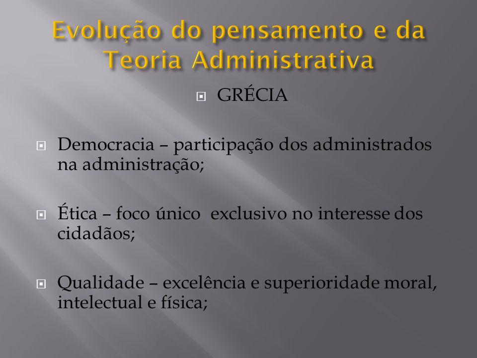 GRÉCIA Democracia – participação dos administrados na administração; Ética – foco único exclusivo no interesse dos cidadãos; Qualidade – excelência e superioridade moral, intelectual e física;