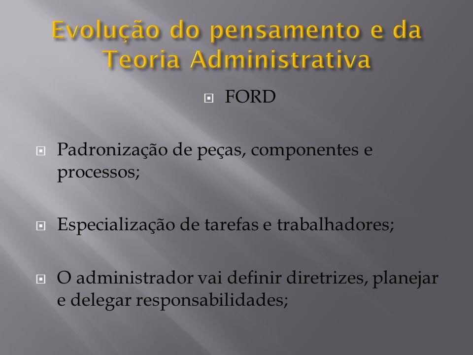 FORD Padronização de peças, componentes e processos; Especialização de tarefas e trabalhadores; O administrador vai definir diretrizes, planejar e delegar responsabilidades;