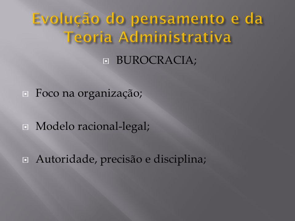 BUROCRACIA; Foco na organização; Modelo racional-legal; Autoridade, precisão e disciplina;